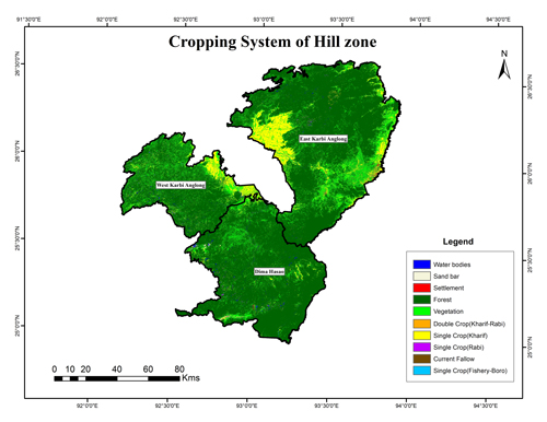 Cropping System of Hill  Zone